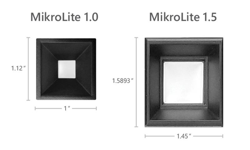 Mikrolite-2 Sizes