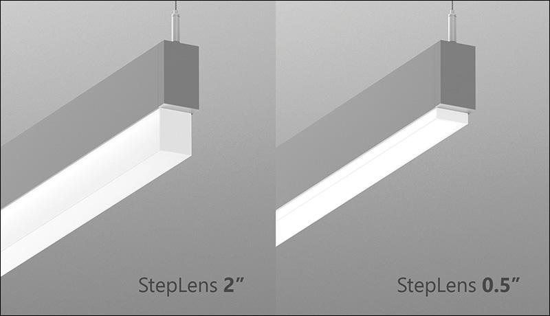 Sculpt Steplens Size
