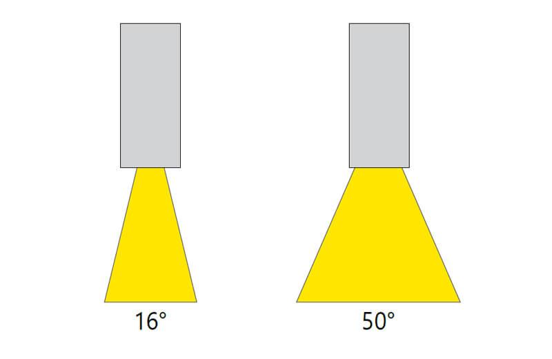 Constallation-Beam-spread-CO.jpg