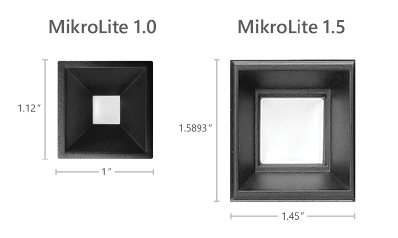 Mikrolite 2 Sizes
