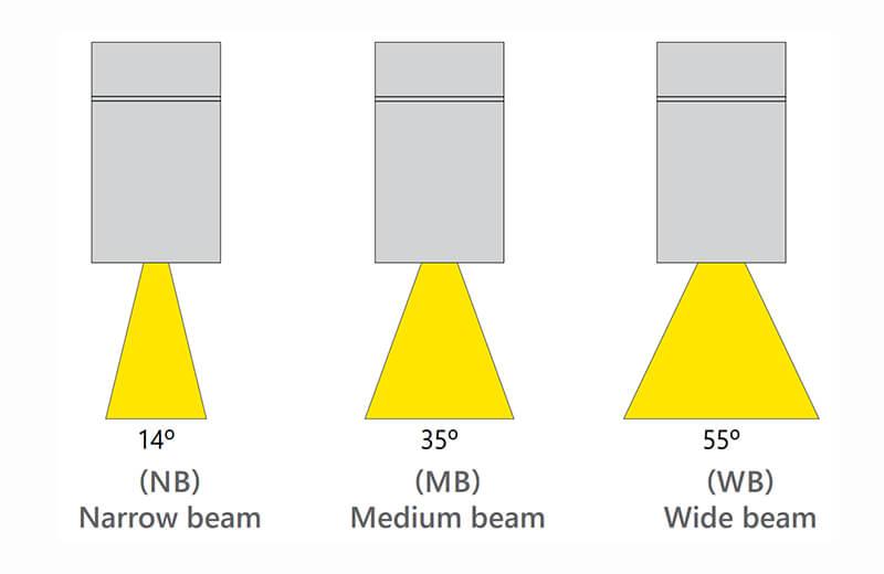 stella-beam-angle-CO.jpg